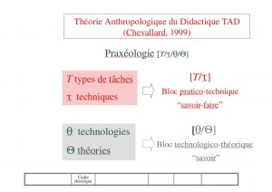 outils théorique